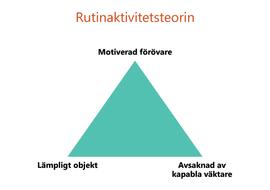 270px-Rutinaktivitetsteorin